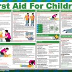 first aid_children